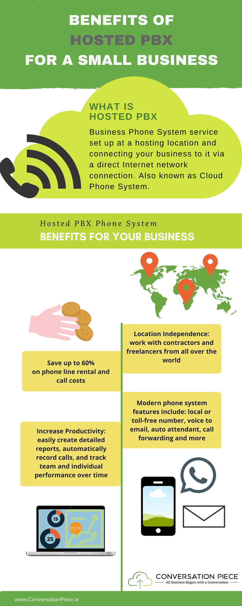 benefits of hosted PBX systems for business